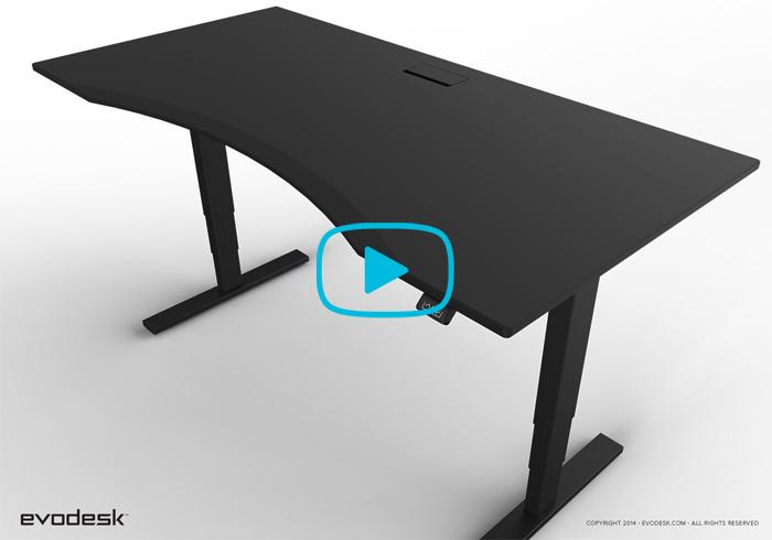 The Evolution Of The Desk Evodesk Blog